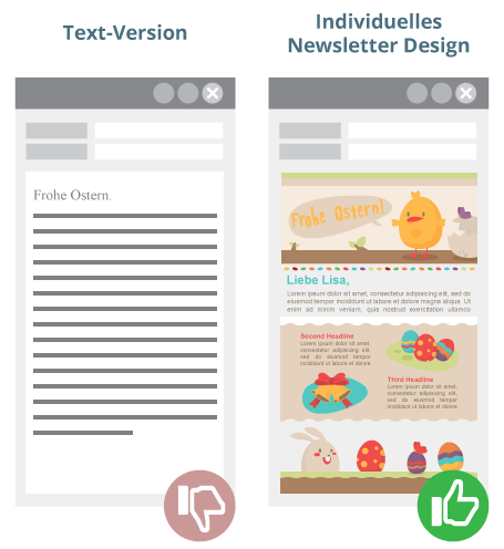 Einfache Newsletter Gestaltung mit Templates