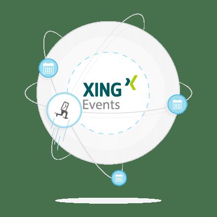 Grafik_Integrationen_xing-events