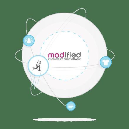 Modified Newsletter Integration Newsletter2Go
