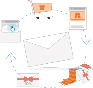 Automation Mailings - Newsletter2Go