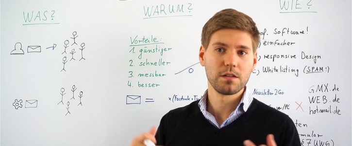 01_Whiteboard_Teaser_E-Mail Marketing Grundlagen